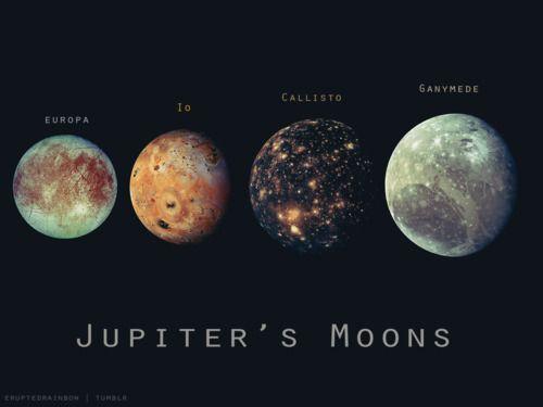Europa_Io_Callisto_Ganymede